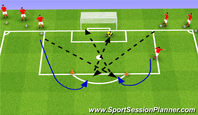 Football/Soccer Session Plan Drill (Colour): Technical warm up - shooting