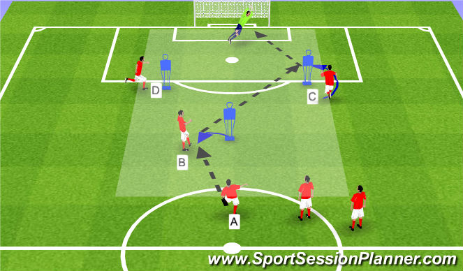 Football/Soccer Session Plan Drill (Colour): Combinational play and shooting