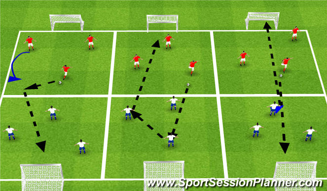 Football/Soccer Session Plan Drill (Colour): SSG 2 touch game