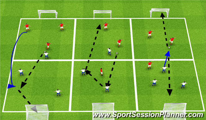 Football/Soccer Session Plan Drill (Colour): Progression SSG