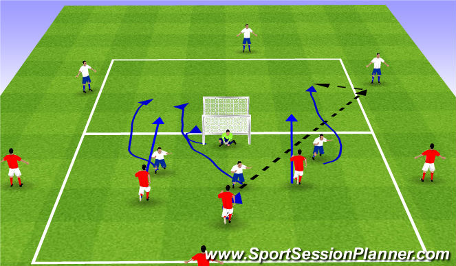 Football/Soccer Session Plan Drill (Colour): ESSG 6v6 + 1