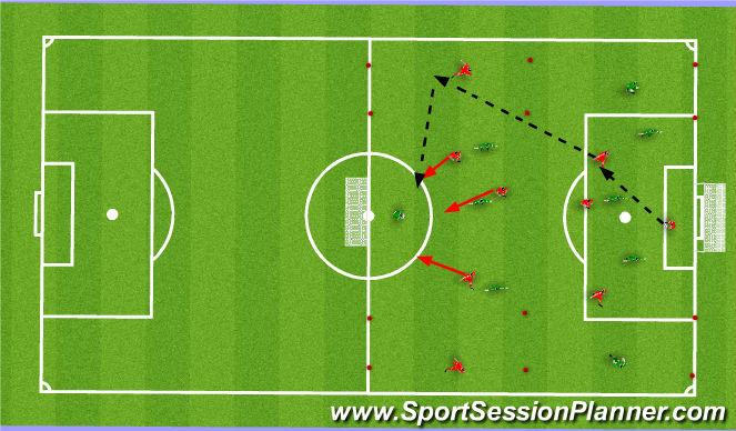 Football/Soccer Session Plan Drill (Colour): SSG