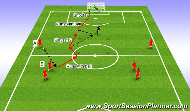 Football/Soccer Session Plan Drill (Colour): SI