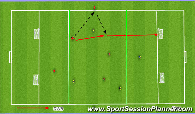 Football/Soccer Session Plan Drill (Colour): SG