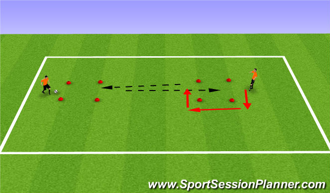Football/Soccer Session Plan Drill (Colour): FirstTouchInsideBoxRoll