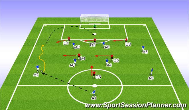 Football/Soccer Session Plan Drill (Colour): Start 1