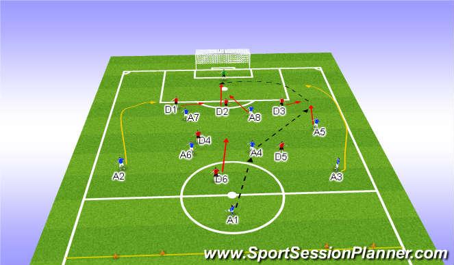Football/Soccer Session Plan Drill (Colour): Start 2