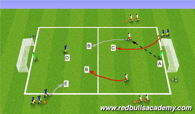 Football/Soccer Session Plan Drill (Colour): Skill Practice (2v1-3v2 Transition)