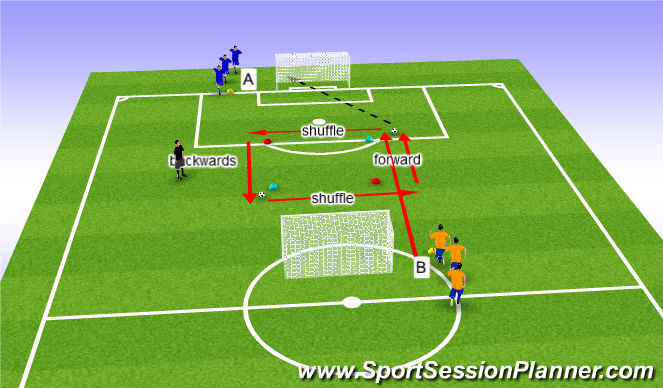 Football/Soccer Session Plan Drill (Colour): Speed/Agilty 3 finish with shot on goal