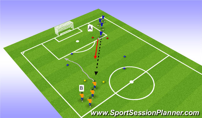 Football/Soccer Session Plan Drill (Colour): 1vs1 game