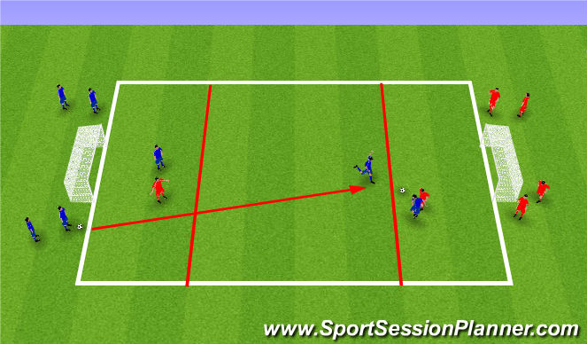 Football/Soccer Session Plan Drill (Colour): Attacking overloads