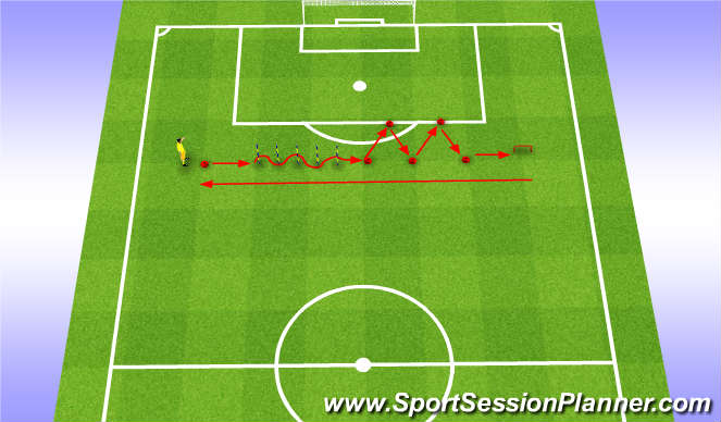 Football/Soccer Session Plan Drill (Colour): Speed, Agility, Quickness