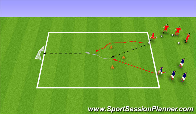 Football/Soccer Session Plan Drill (Colour): 1st touch and shoot