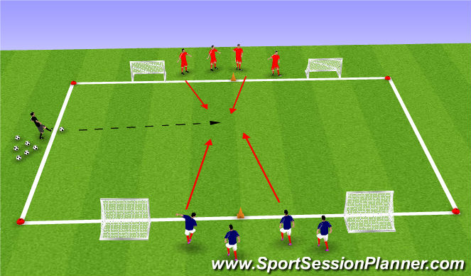 Football/Soccer Session Plan Drill (Colour): 2v2 wide game.