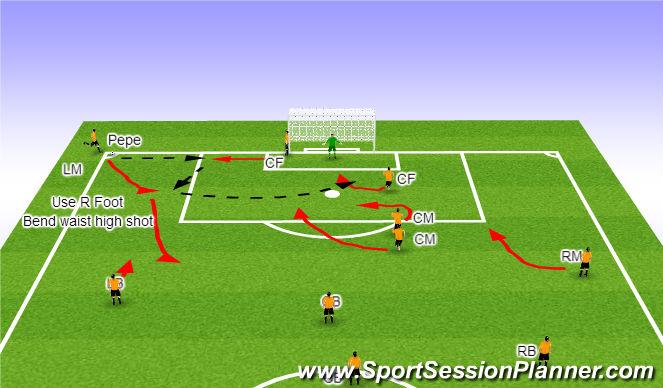 Football/Soccer Session Plan Drill (Colour): Corner Kick 1- Left
