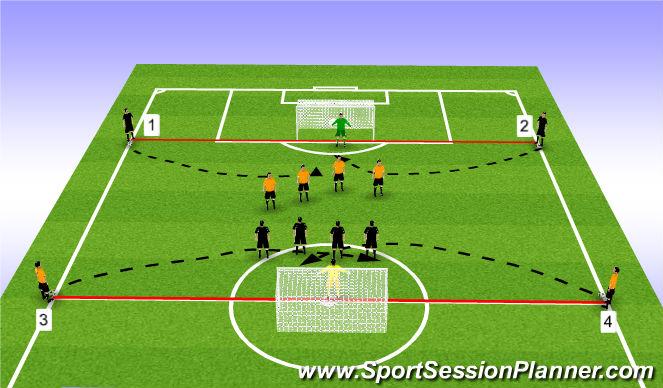Football/Soccer Session Plan Drill (Colour): Defending Corner Kicks 4 Corners