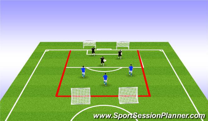 Football/Soccer Session Plan Drill (Colour): Funino: 3v3's