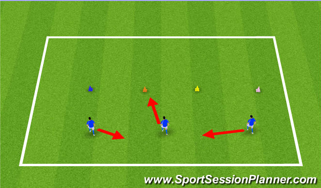 Football/Soccer Session Plan Drill (Colour): Defending: Back three