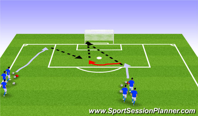 Football/Soccer Session Plan Drill (Colour): Offensive Players: finishing