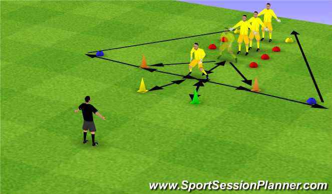 Football/Soccer Session Plan Drill (Colour): Footwork & Set