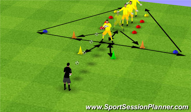 Football/Soccer Session Plan Drill (Colour): Footwork, Setting & Handling
