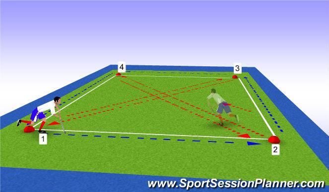 Hockey Session Plan Drill (Colour): Scottish Hockey Men's U21/Development