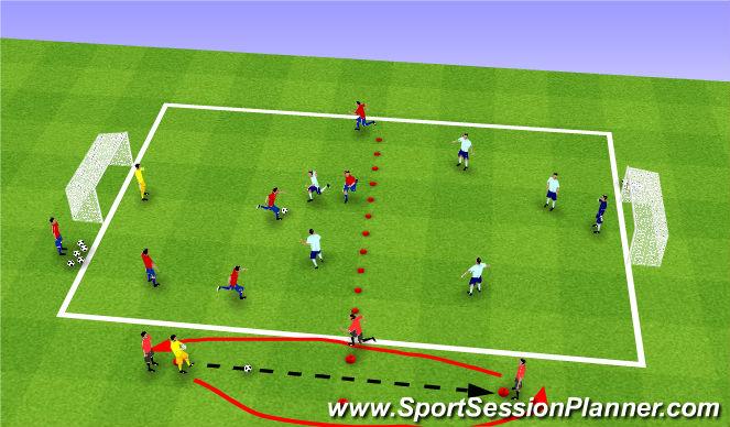 Football/Soccer Session Plan Drill (Colour): 5V2V3
