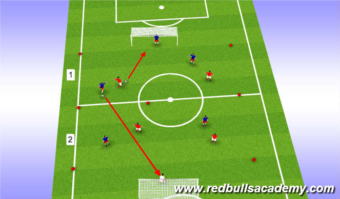 Football/Soccer Session Plan Drill (Colour): Condtion Game