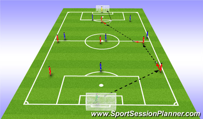 Football/Soccer Session Plan Drill (Colour): Patterns of Play