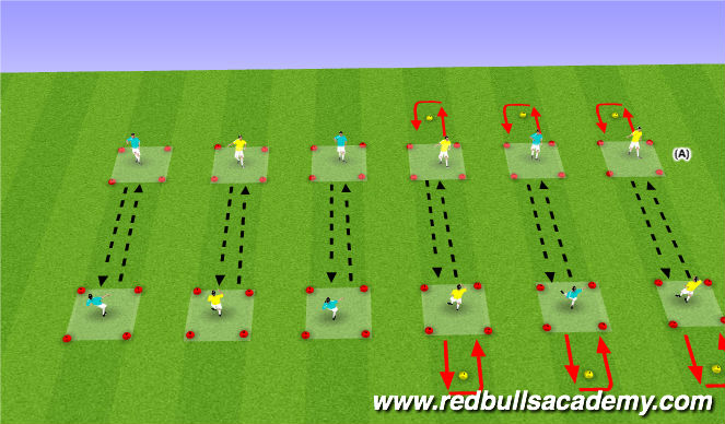 Football/Soccer Session Plan Drill (Colour): Technical Repetition: Receiving Aerial Deliveries