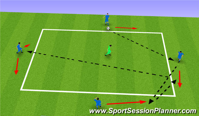 Football/Soccer Session Plan Drill (Colour): Rondo Possession