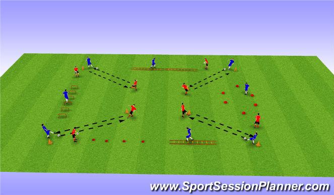 Football/Soccer Session Plan Drill (Colour): SAQ/Agility