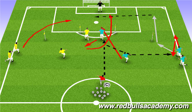Football/Soccer Session Plan Drill (Colour): Crossing (Intro. to supporting runs)