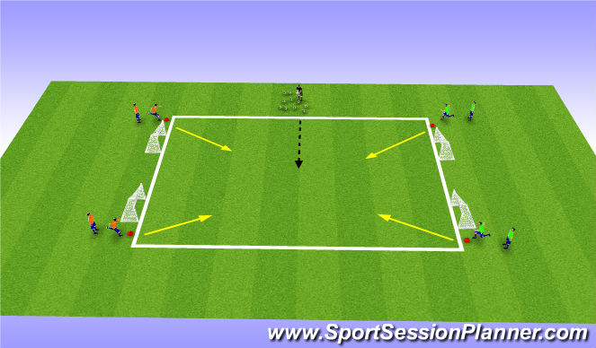 Football/Soccer Session Plan Drill (Colour): Stage 2 1v1 & 2v2 Duel