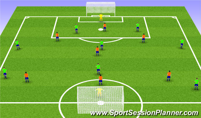 Football/Soccer Session Plan Drill (Colour): Stage 4 - SSG