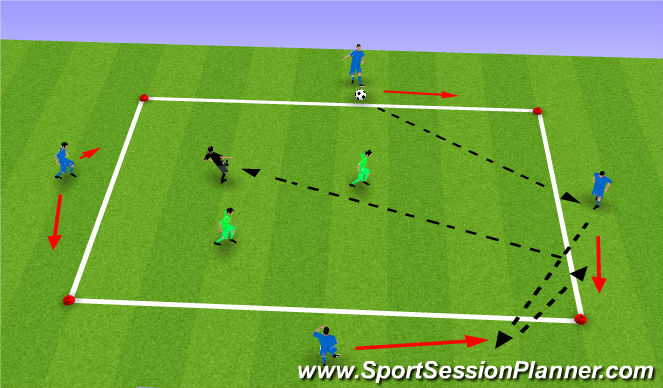 Football/Soccer Session Plan Drill (Colour): 4 +1 v 2 progression