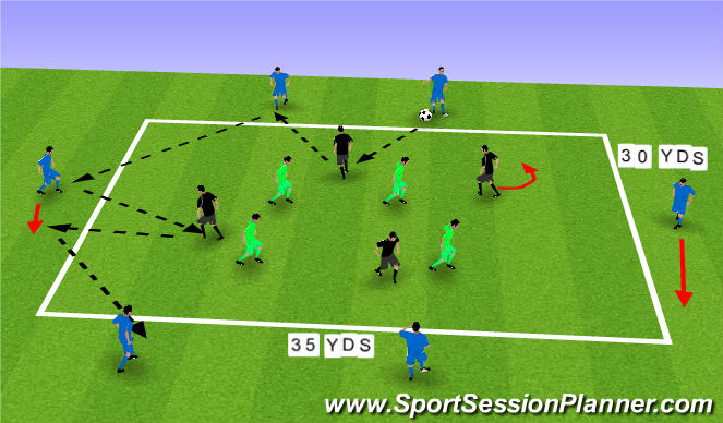 Football/Soccer Session Plan Drill (Colour): 4 v 4 + 6
