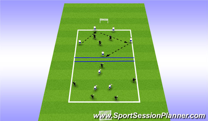 Football/Soccer Session Plan Drill (Colour): Rondo: 5v3 Competition