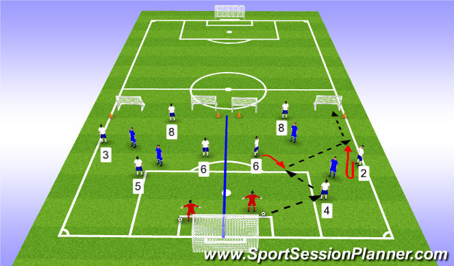 Football/Soccer Session Plan Drill (Colour): 5v3 quarter field SSG