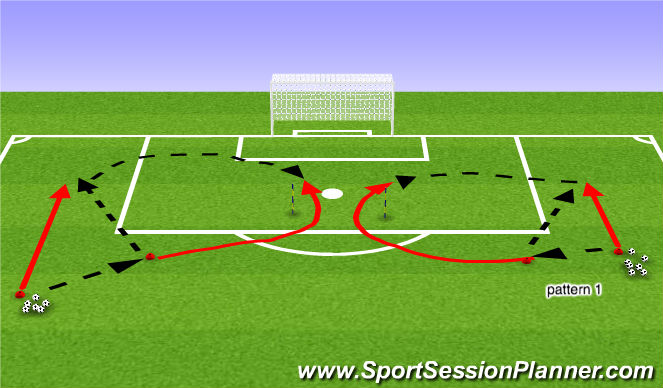 Football/Soccer Session Plan Drill (Colour): Crossing Pattern