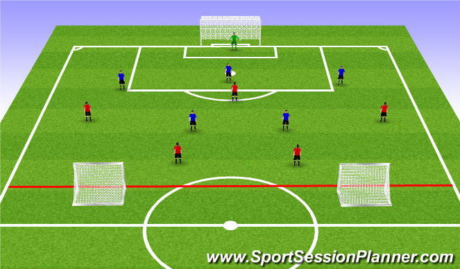 Football/Soccer Session Plan Drill (Colour): Expanded Activity - Crosses