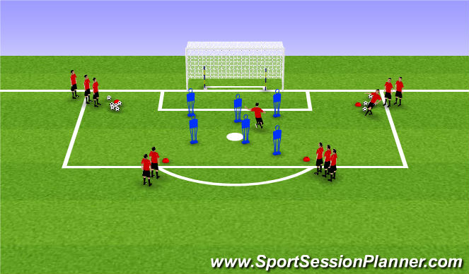 Football/Soccer Session Plan Drill (Colour): Finishing In Traffic