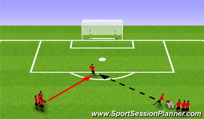 Football/Soccer Session Plan Drill (Colour): 1 Touch Finishing Activity