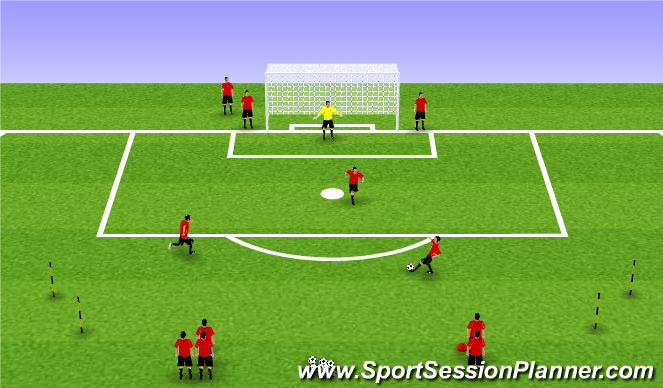 Football/Soccer Session Plan Drill (Colour): Continuous 2v1