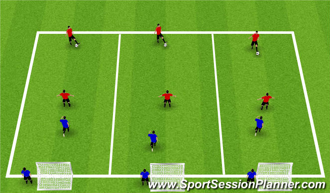 Football/Soccer Session Plan Drill (Colour): Stopping the Turn