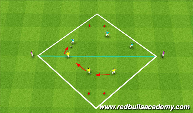 Football/Soccer Session Plan Drill (Colour): 3v3 Transition (w/neutrals)