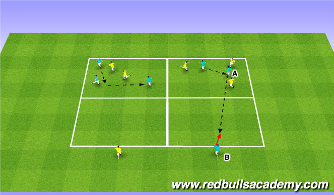 Football/Soccer Session Plan Drill (Colour): Possession Warm-up: 3v3 Rondo