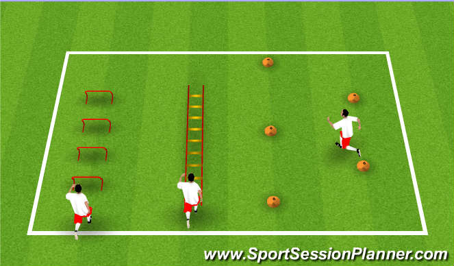 Football Soccer Shooting Amp Finishing Technical Shooting