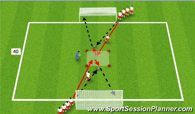 Football/Soccer Session Plan Drill (Colour): Finishing Activity