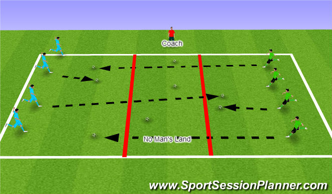 Football/Soccer Session Plan Drill (Colour): Keep Your Yard Clean!